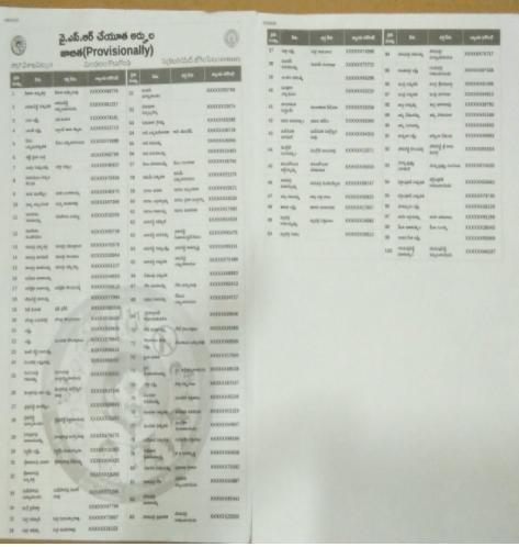 YSR Cheyutha Eligible list 2021